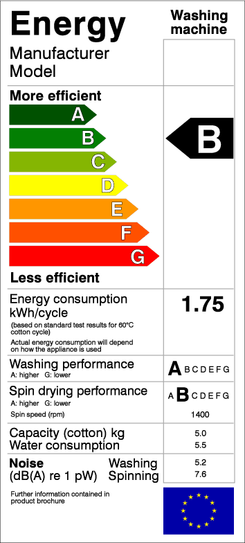 EU energy_label